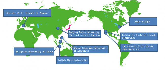 International Exchange Partner Institutions